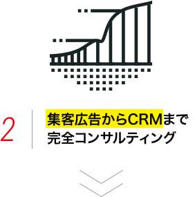 2 運用代行可能 集客広告からCRMまで完全コンサルティング